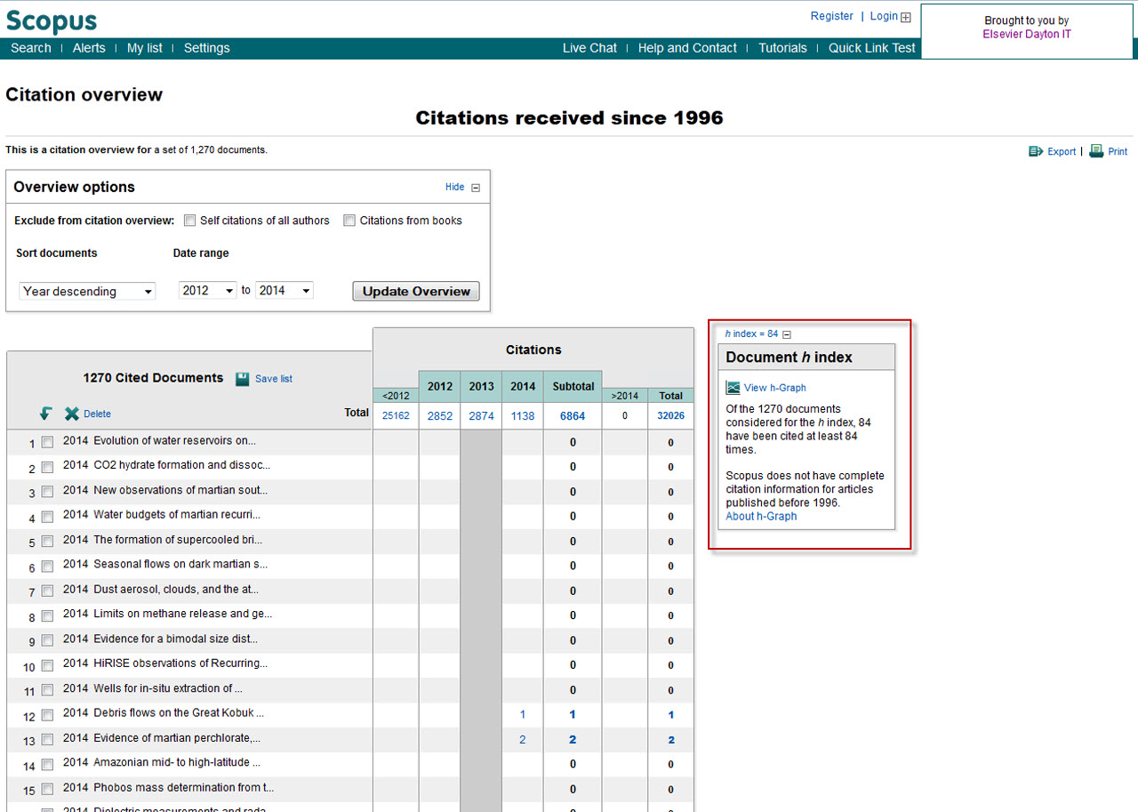The scopus h index whats it all about part i elsevier scopus blog scopus h index buycottarizona