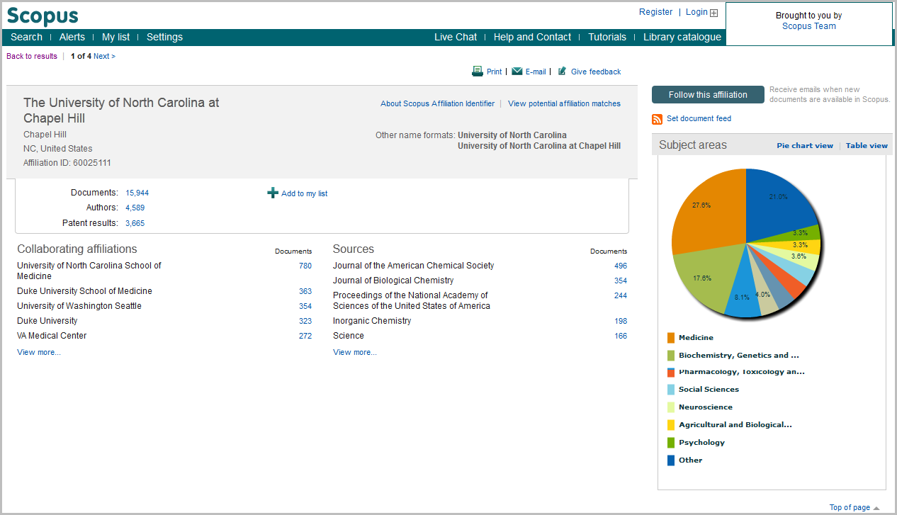 Scopus Affiliation Profile