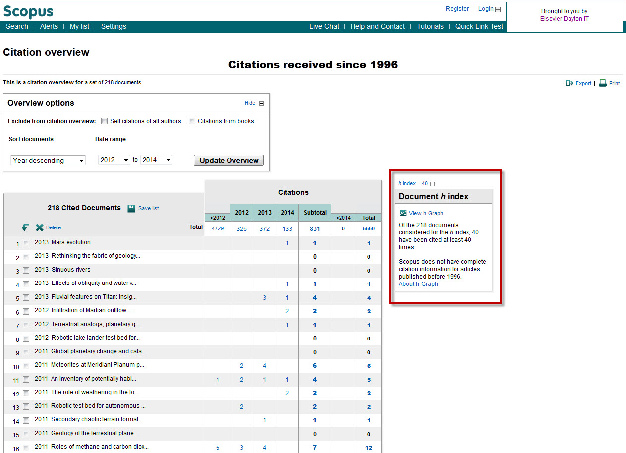 Scopus h-index