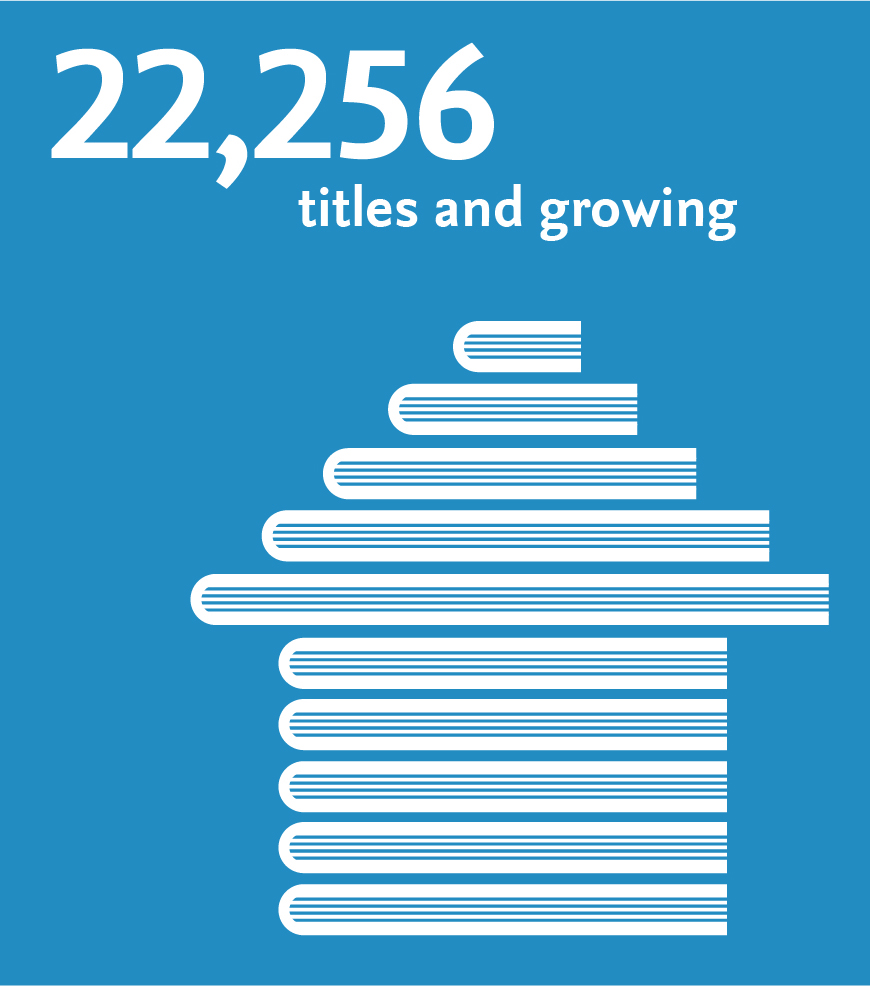 Image showing that there are 22,256 titles with a 2015 CiteScore value