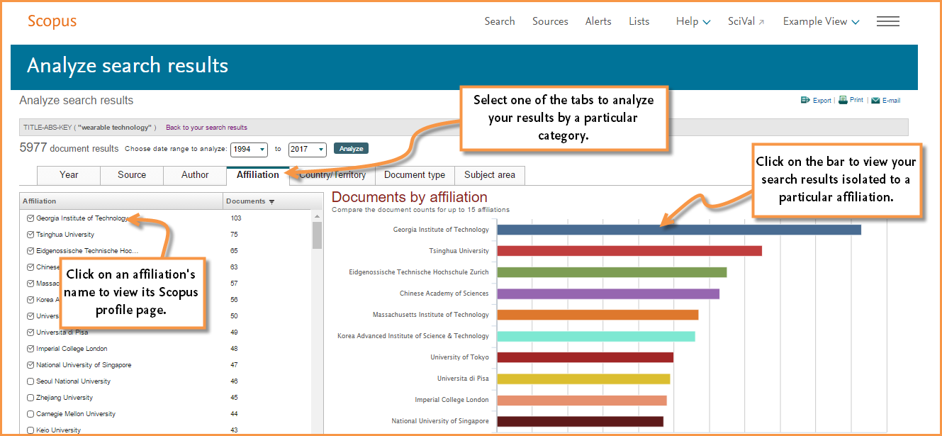 Image shows Scopus search results broken down by 7 catagories. This image is showing the tab for the affiliations category.
