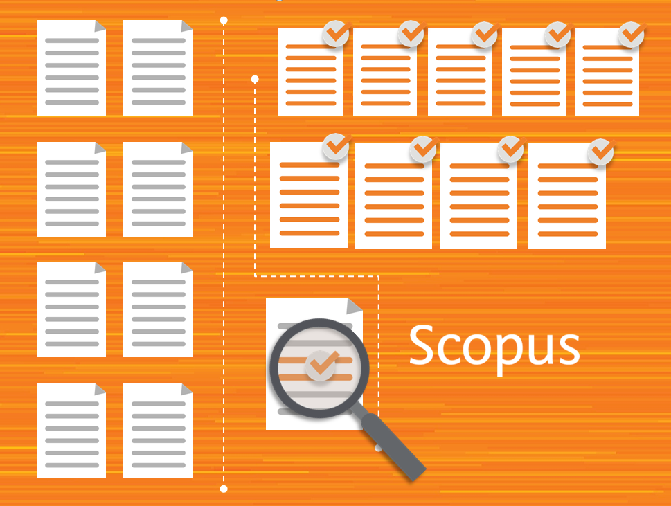 Is a title indexed in Scopus? A reminder to check before you publish