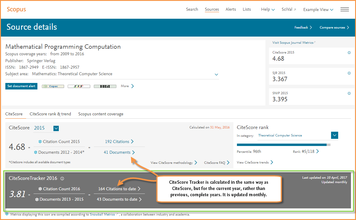 This image shows the Scopus Source details page and indicates that the CiteScore Tracker appears at the lower part of the screen