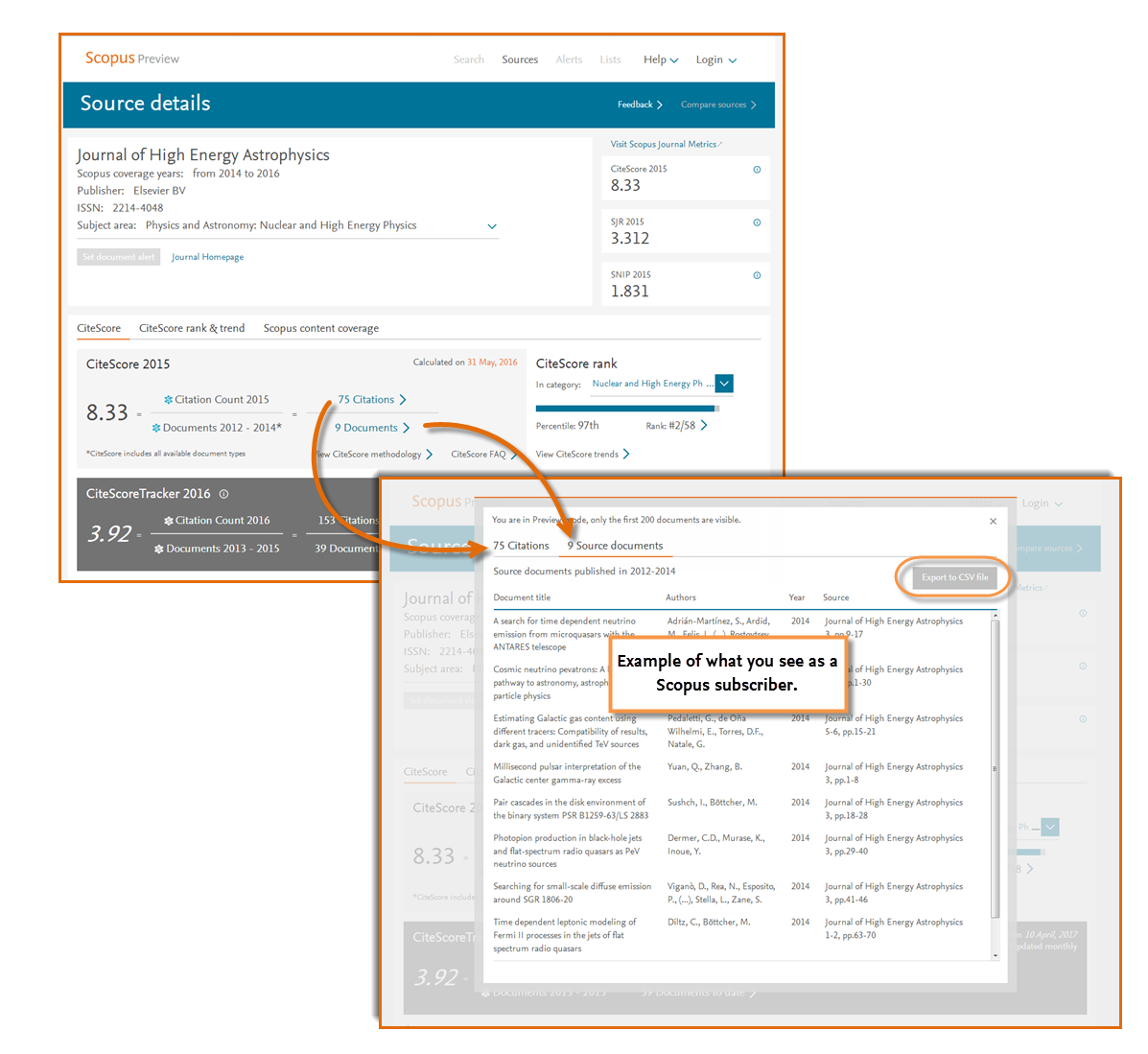 An image showing how on a Scopus source title page, you can go to the CiteScore calculation and click on either the numerator or denominator and see the relevant list of documents