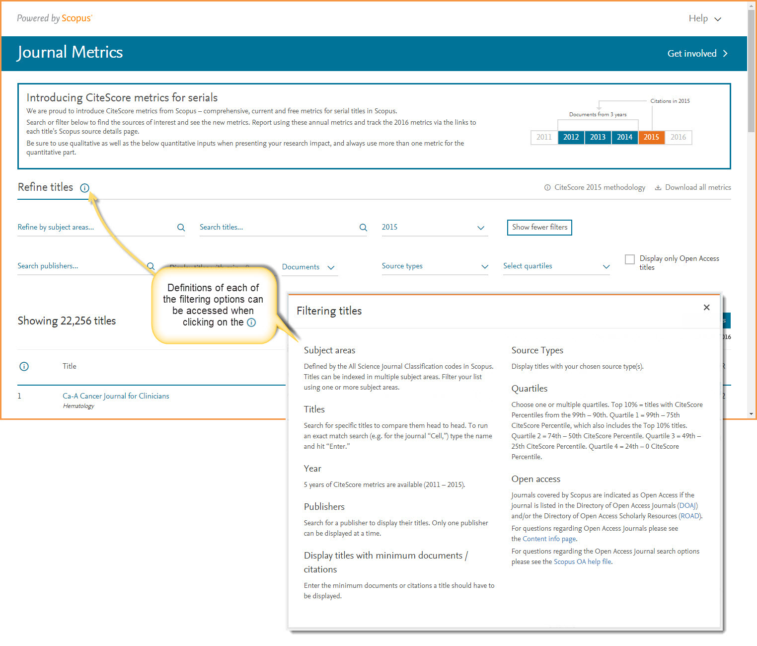 How to explore, compare and track journal citation impact with