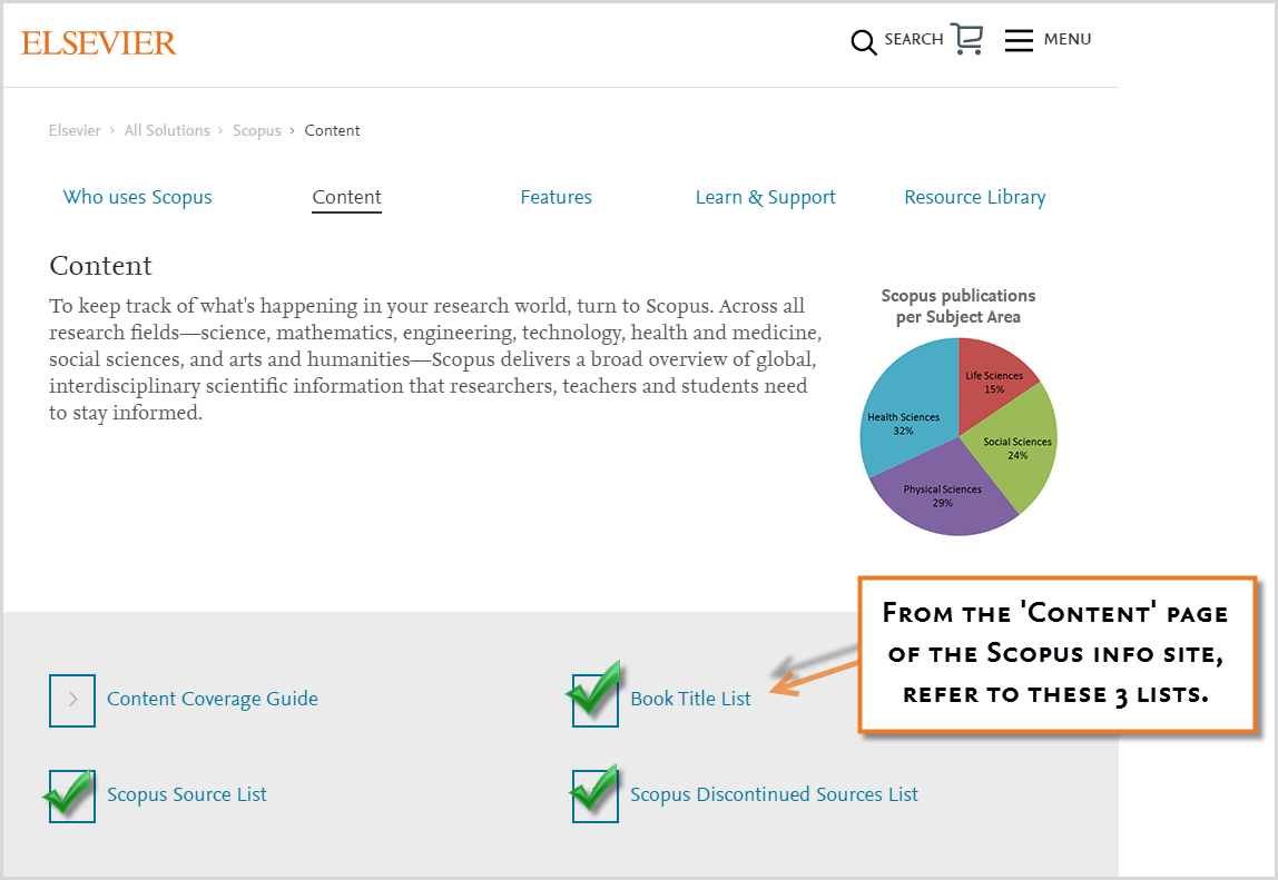 Is a title indexed in Scopus? A reminder to check before you