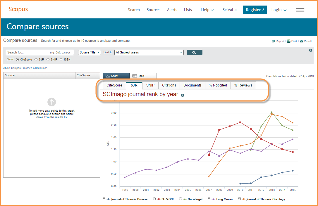 Image shows the Scopus Compare Sources tool