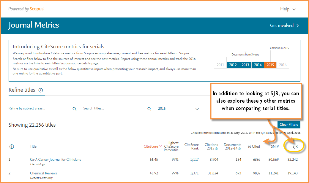 Image showning the journalmetrics.scopus.com website, pointing out the column for the SJR metric.