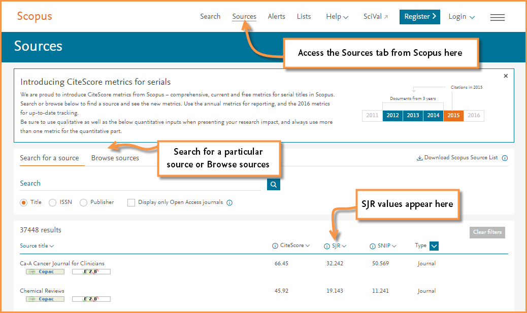 Image showing the Source page in Scopus and where to find SJR