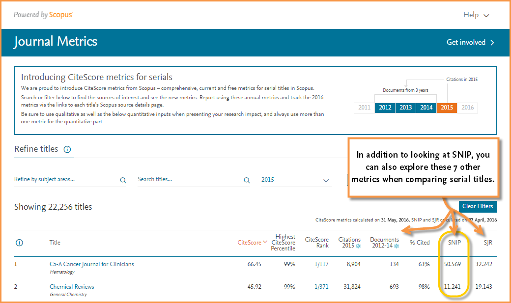 Image shows journalmetrics.scopus.com page and points to where to find SNIP