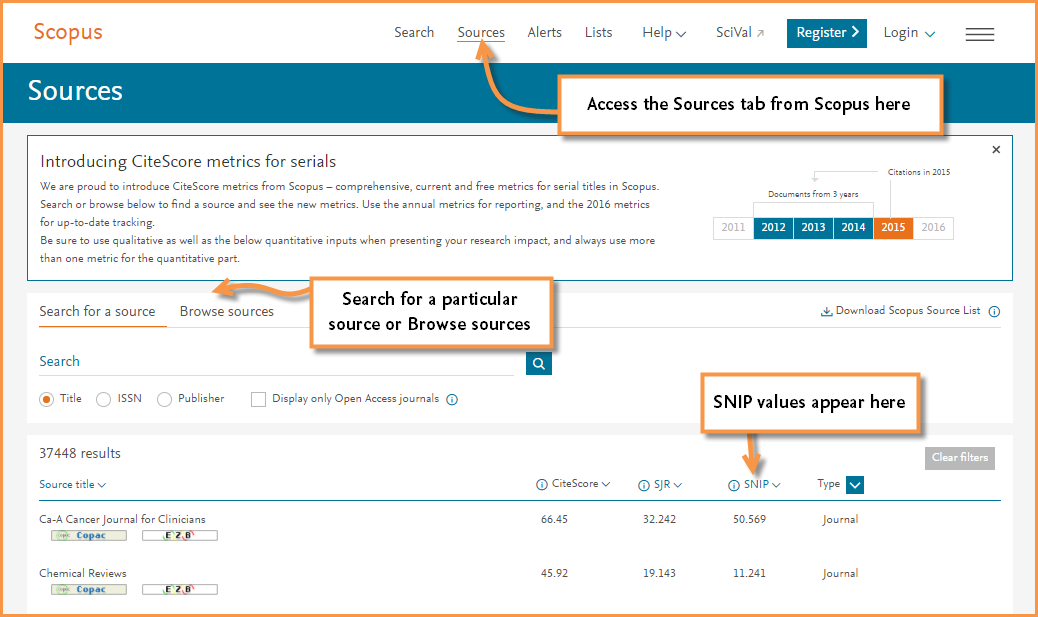 Image shows where to find SJR from a Scopus.com Source Page